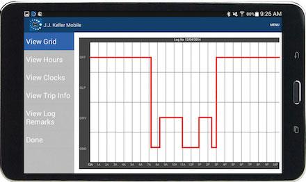 J. J. Keller: Time tracking for hyrail operators