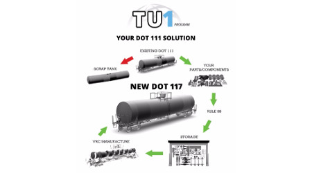 Vertex Rail Corp.:Tank Car Upgrade Program