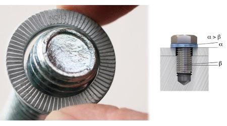 Nord-Lock: Wedge-lock washers
