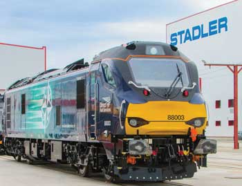 Stadler Locomotive