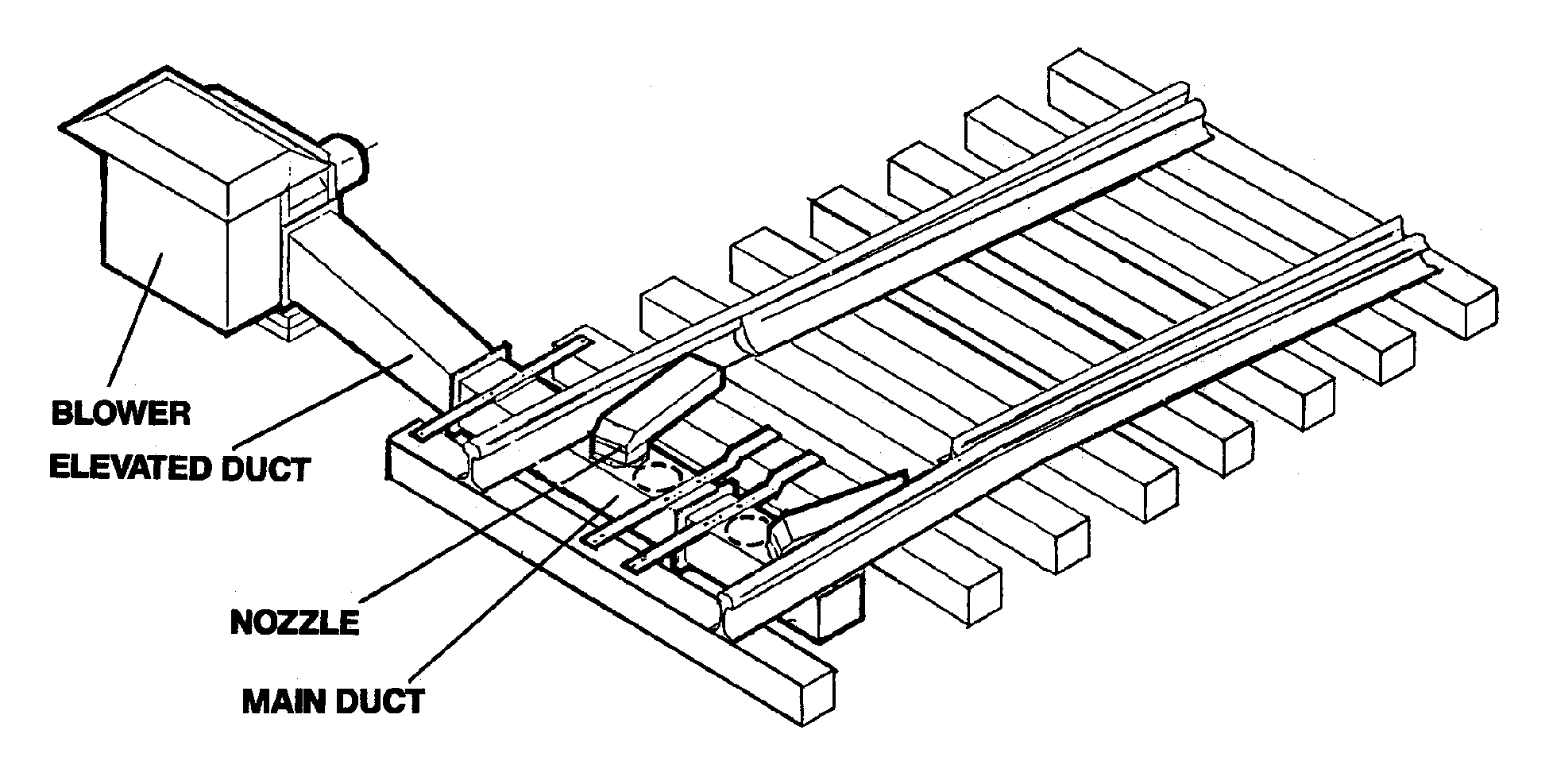 rail components page  switch heaters  blowers
